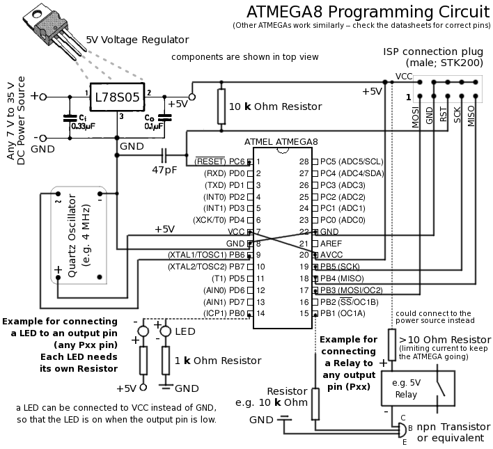 Excellent Build The Chips Programming Board Hofmeyr De Wiring 101 Capemaxxcnl